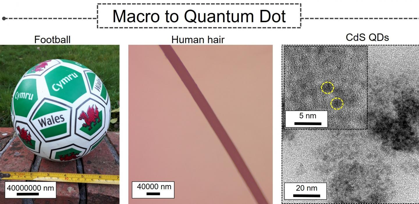 How Small Is A Quantum Dot?