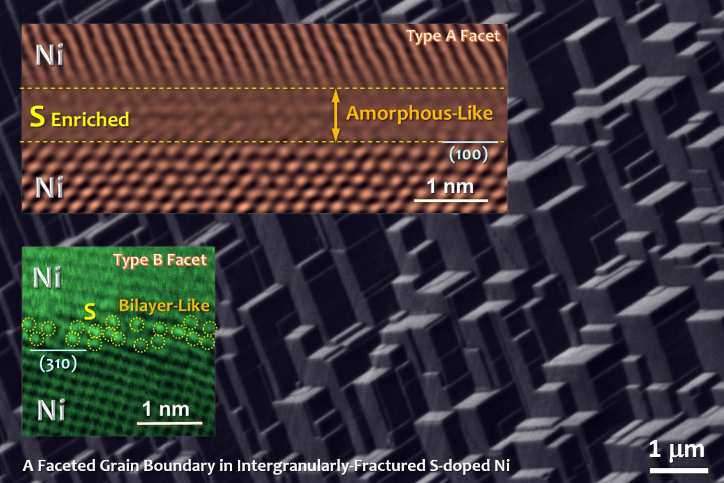 Faceted Grain Boundary in Intergranularly-Fractured S-Doped Ni