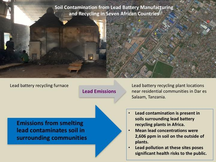 Soil Contamination from Lead Battery Manufacturing and Recycling in Seven African Countries