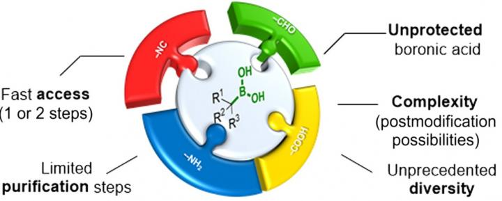 Building Block Approach to Prepare Complex Molecules in Large Numbers