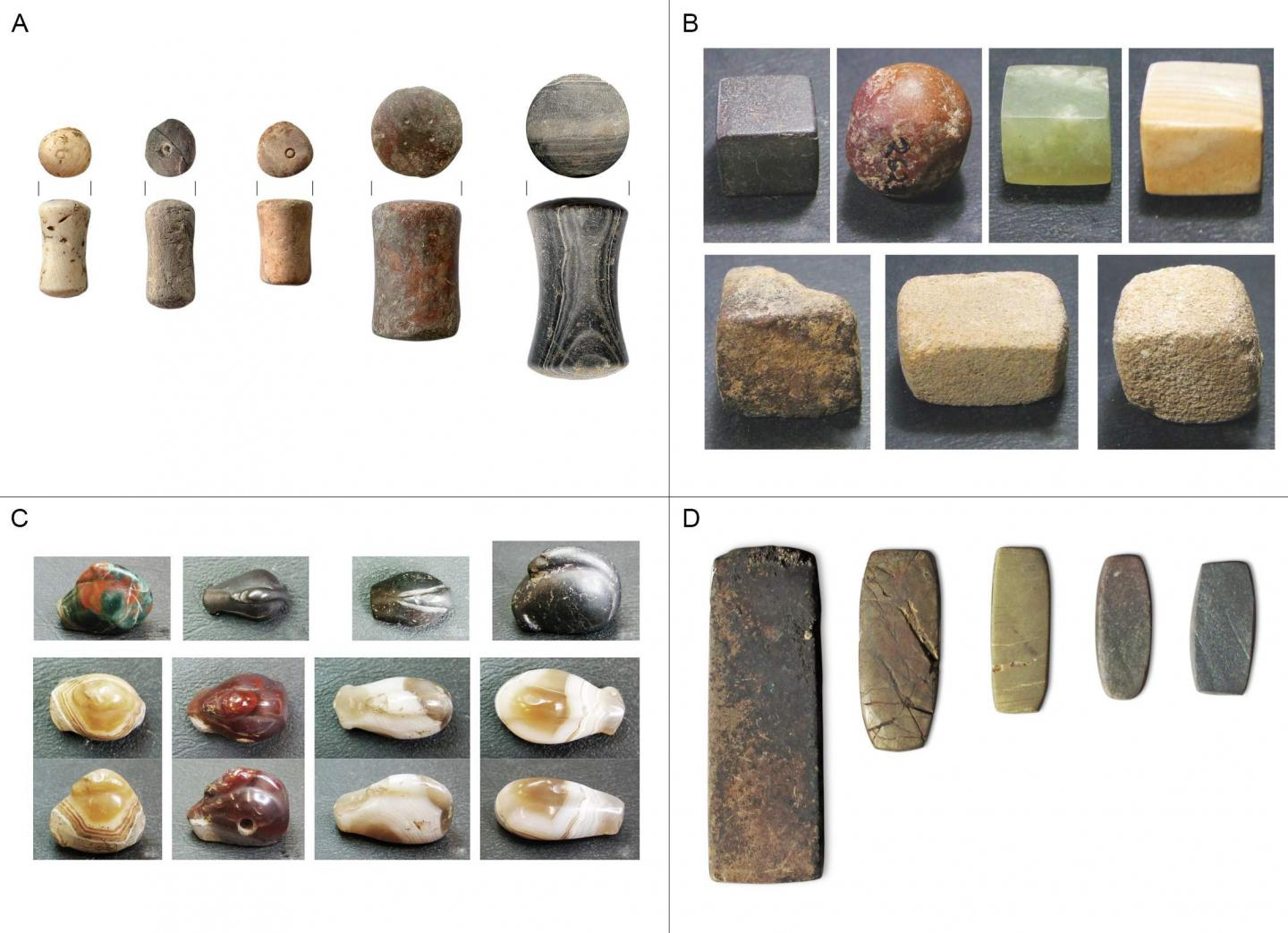 examples of different weights