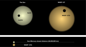 Some of the elements making WASP-127b unique, compared with the planets of our Solar System.