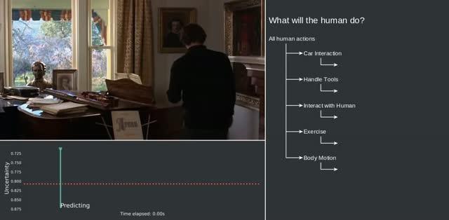 "Video Demo: AI model ""hedges its bet."""