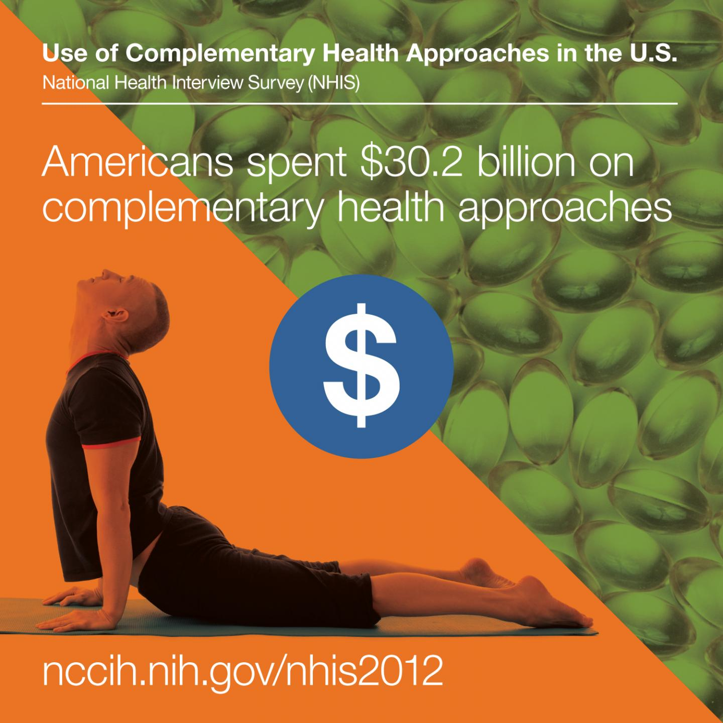 Americans Spent $30.2 Billion Out-of-Pocket on Complementary Health Approaches