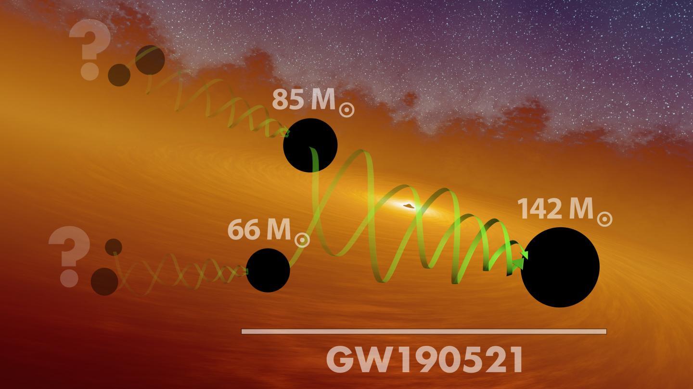 LIGO GW190521