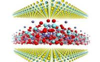 Heterogeneous Structure Made with 2-D Materials