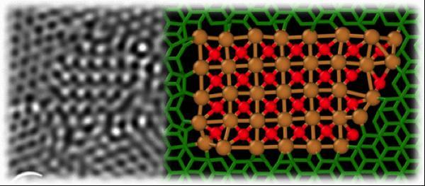 2D Copper Oxide Material