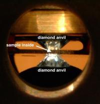 Diamond-anvil Side View