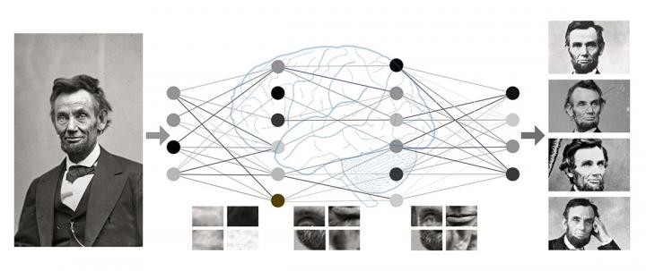 Reinventing Computing to Better Emulate the Neural Architectures in the Brain