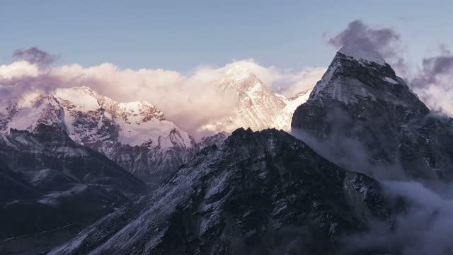 Dust, Snowmelt and the Albedo Effect in the Himalayas
