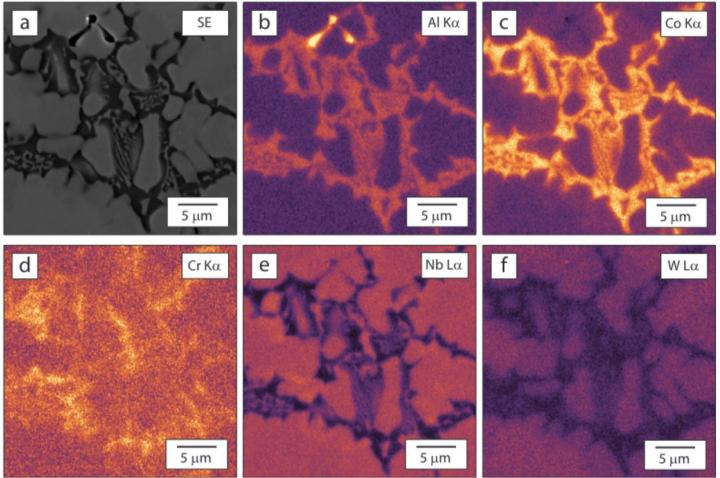 EDS Map of Hard Alloy Microstructure