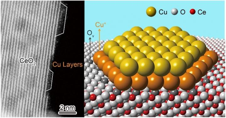 Atomic Structure of the Copper-Ceria Interface