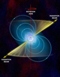 Depiction of a Pulsar or Rapidly Spinning Neutron Star
