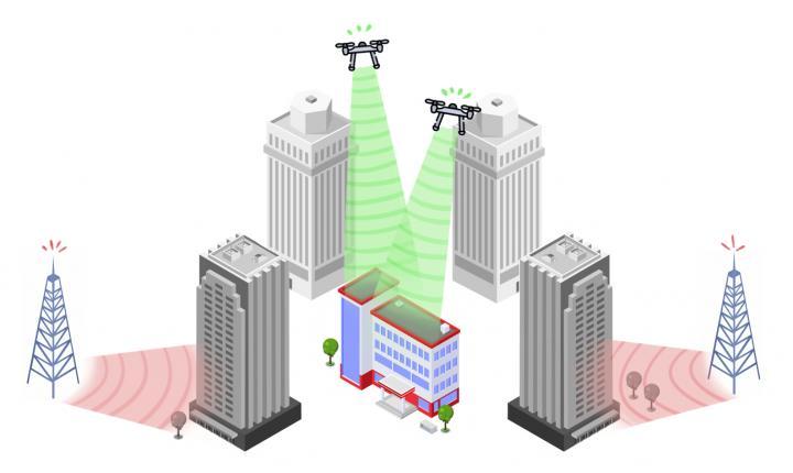 Fig. 1 UAVs