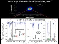 Radio Image And Spectra Of J1717-337 Taken With Alma