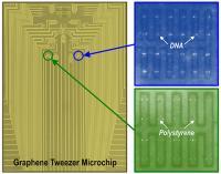 Nano Tweezers