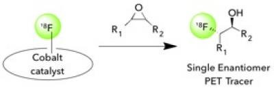 Strategy for Direct Radiosynthesis of 18F PET Tracers