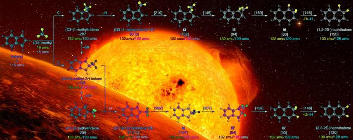 Chemistry Near Carbon-Rich Star