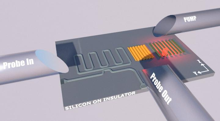 Silicon chips combine light and ultrasound for better signal processing