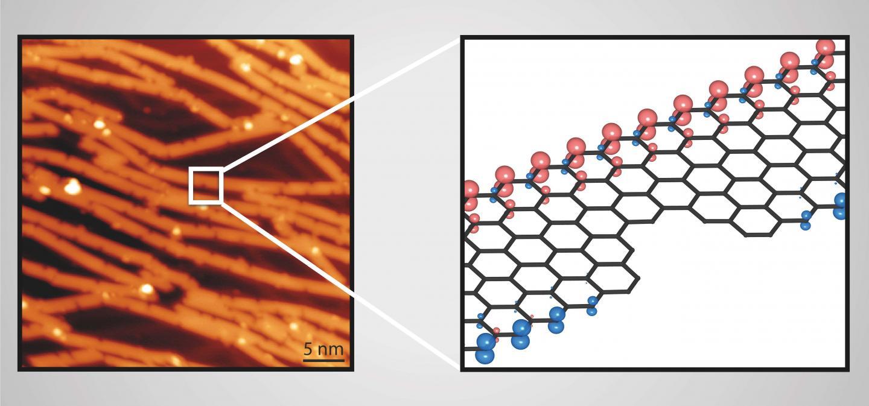 Bite-defects in graphene nanoribbons