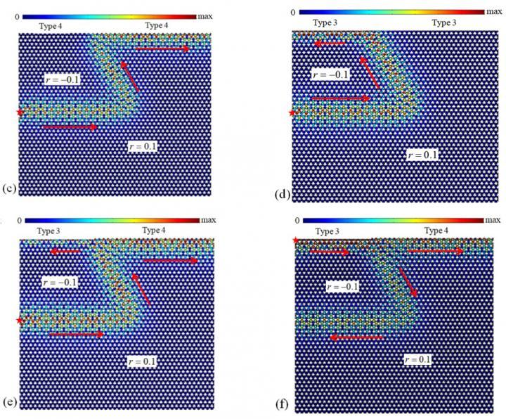 Acoustic Wave Propagation