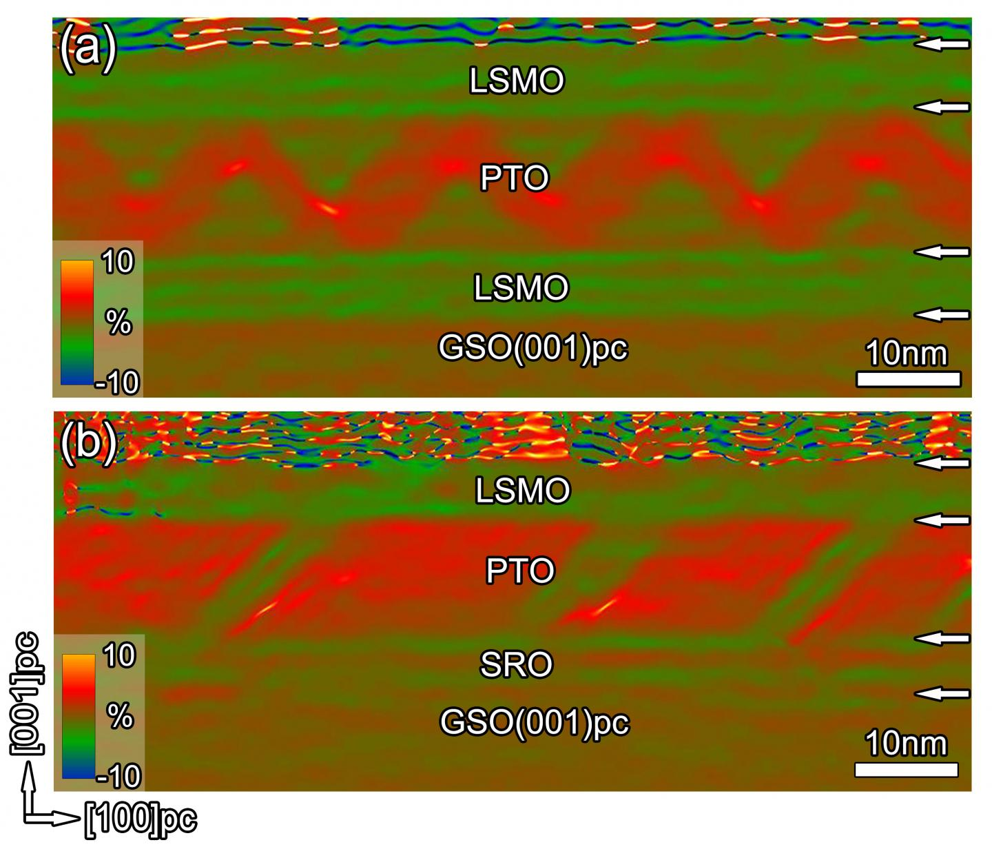 FCD Domains in the PTO Layer with Symmetric Oxide Electrodes