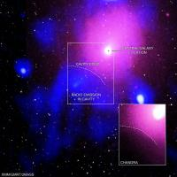 The Biggest Explosion in the History of the Universe - the Ophiuchus Galaxy Cluster (2 of 2)