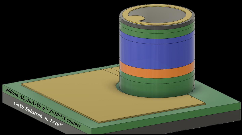 2-μm AlxInAsSb SACM Avalanche Photodiode