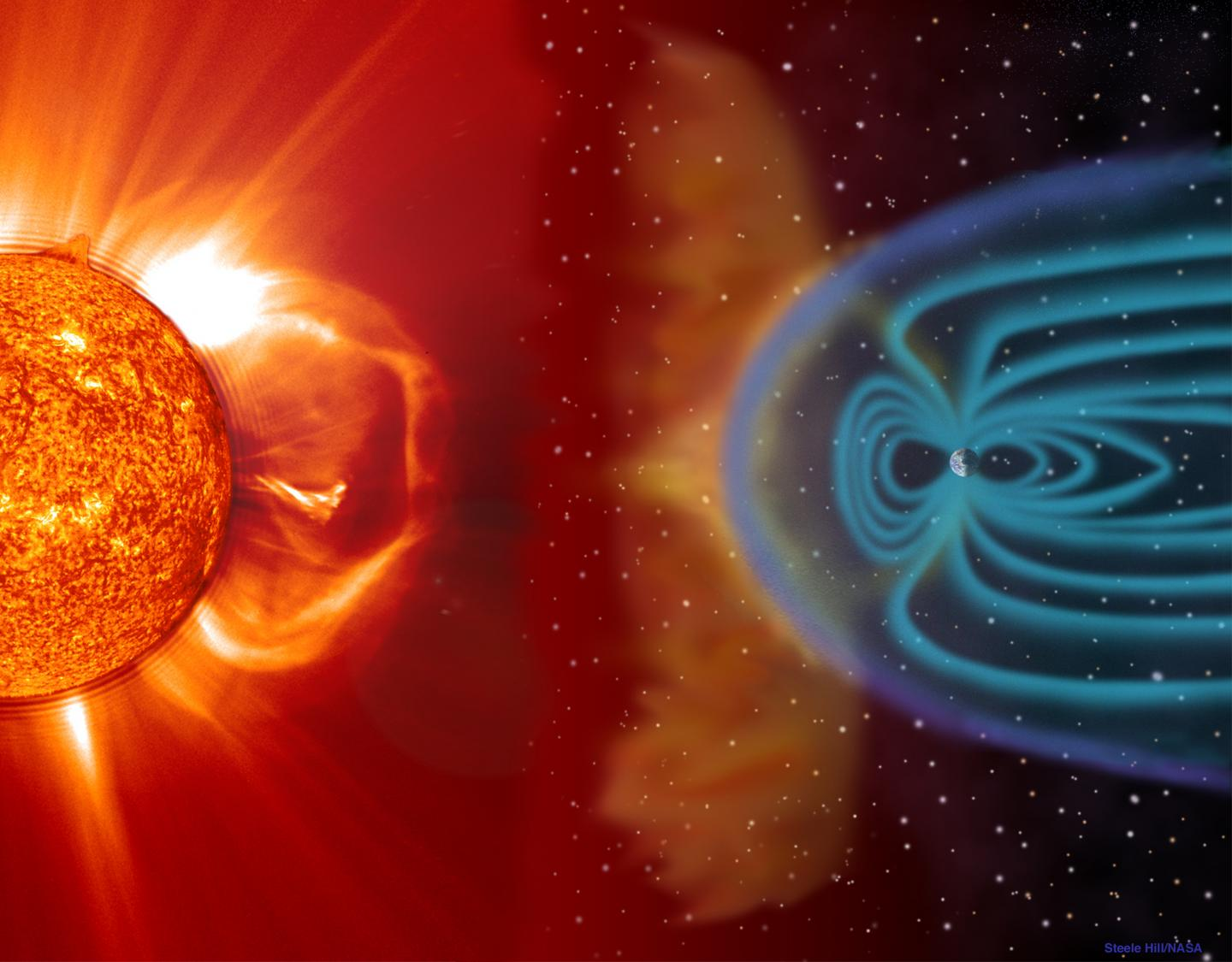 An illustration of material being ejected from the Sun (left) interacting with the magnetosphere of the Earth (right).