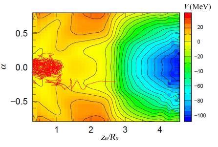 Energy Trajectories in the 4D-Langevin Model