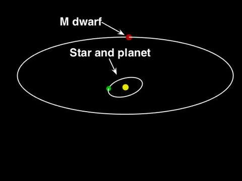 """Monster Planet is """"Dancing with the Stars"""""""