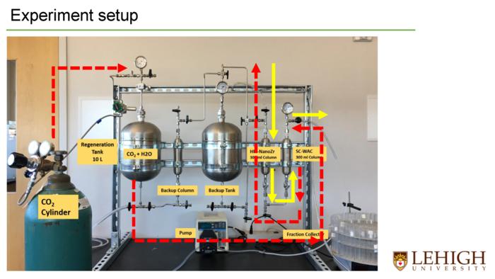HIX-Desal experimental setup