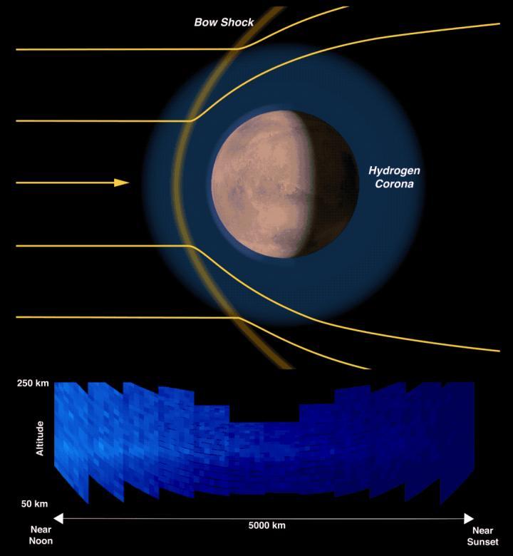 (Animation) Proton Aurora With MAVEN Data
