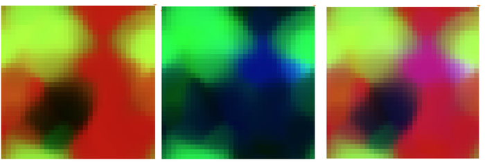 Representation of flow cytometric data