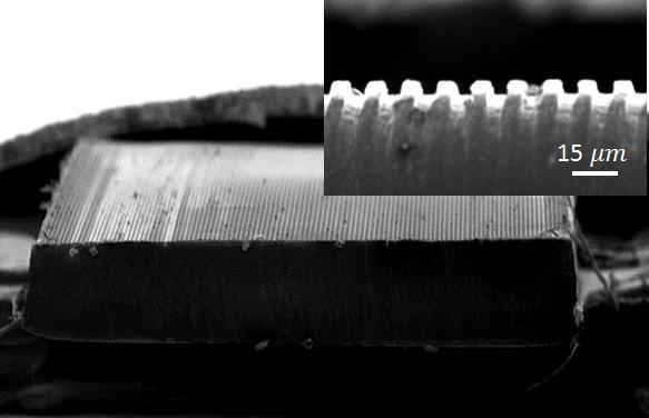 Imprinting Nanometric Pattern on Fibers