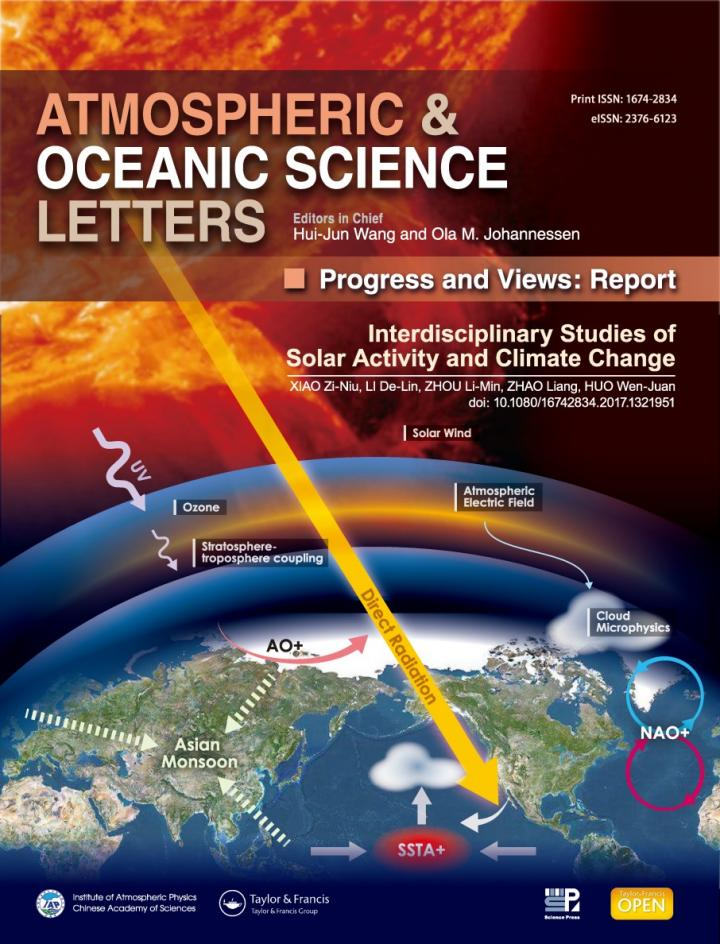 Solar Activity and Climate Change