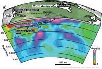 3D block diagram of tectonic plates