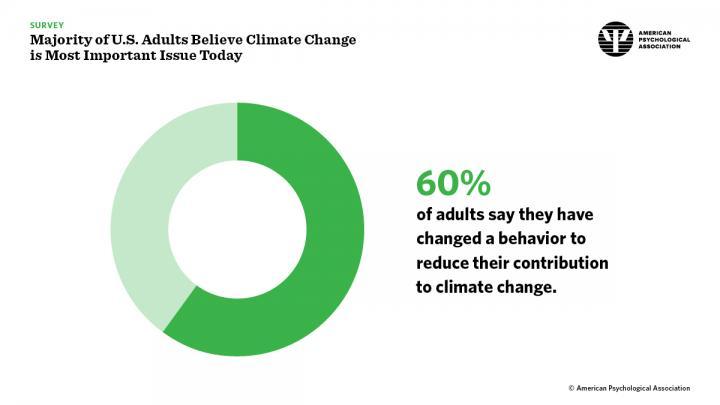 APA Climate Survey 1
