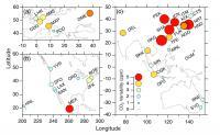 CO2 variability
