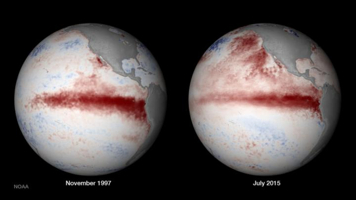 El Nino in 1997 and in 2015