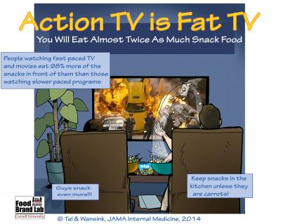 Action TV is Fat TV