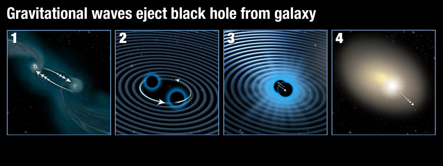 Gravitational Waves Eject Black Hole from Galaxy