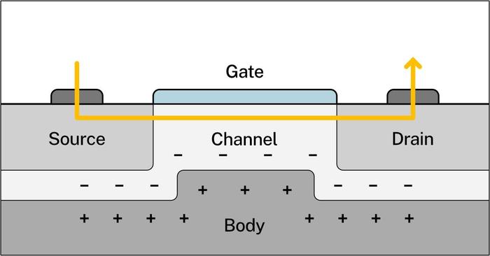 Transistor illustration 1 of 4