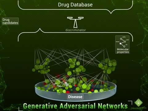 Graphical Representation of GANs Making New Molecules