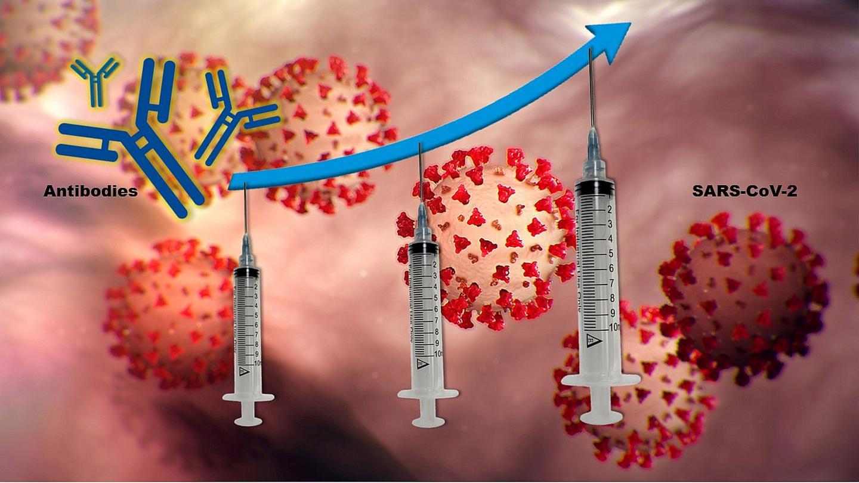 Three Vaccine Doses