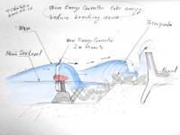 Turbines Near Tetrapods