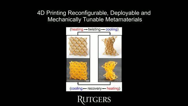 4D-Printed Smart Materials