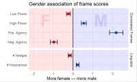 Gender Bias in Movies Overall Results