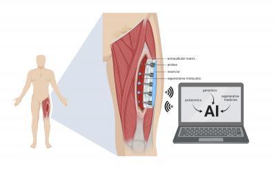 'Smart' Wound-Healing Device