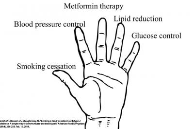 Hand-palm Facing Out